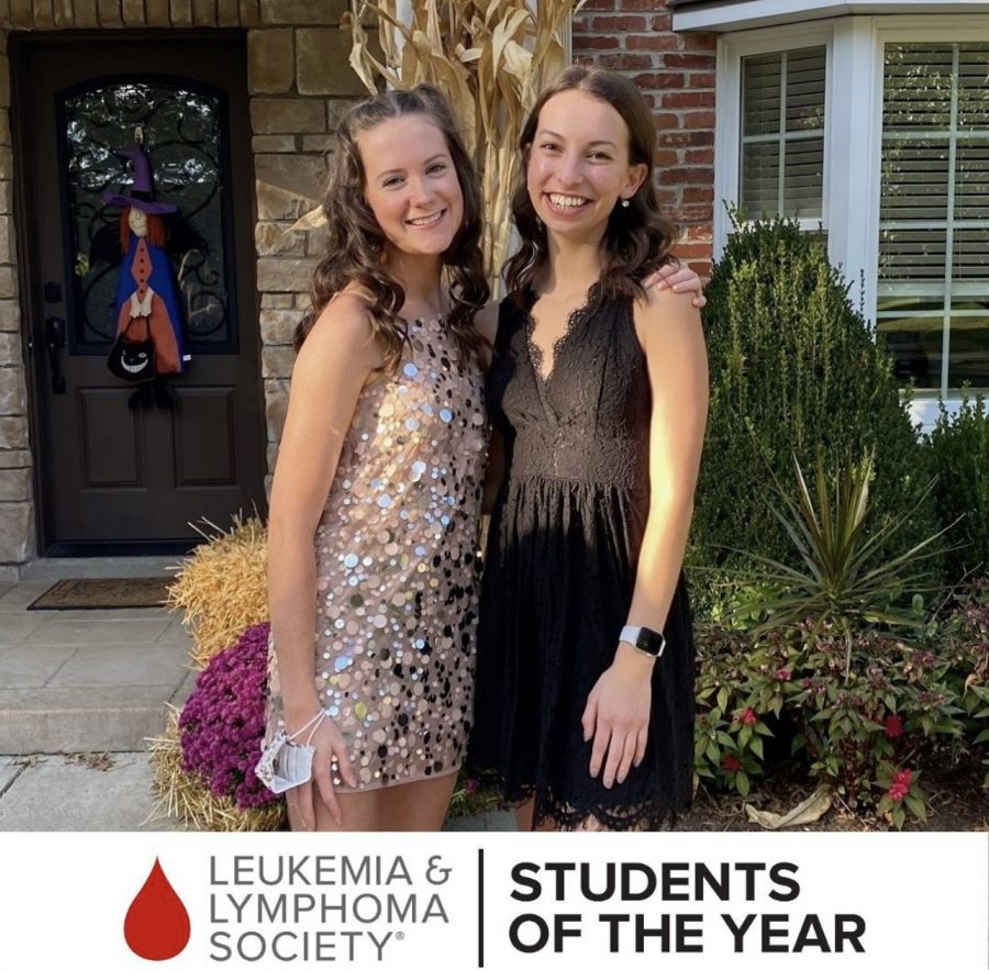 The Leukemia & Lymphoma Society: Impact and Students of the Year Campaign Program